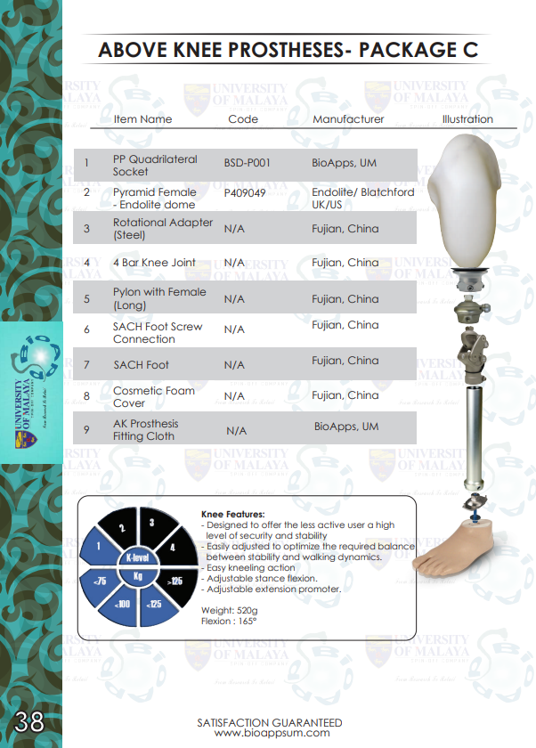 bioapps-package-A3(AKC)